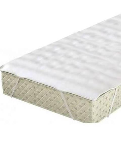 MERKURY MARKET Chránič 200x200 bavlna