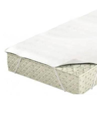 Chránič 100x200 PVC