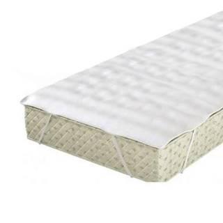 Chránič 200x200 bavlna