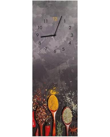 Sklenené hodiny 20X60 SPOONS